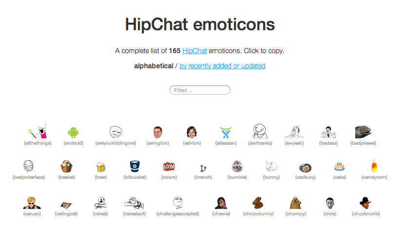 HipChat-emoticons