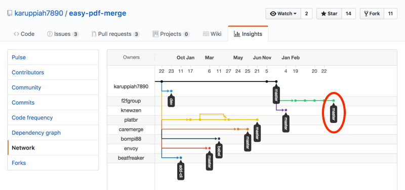 easy-pdf-merge/network