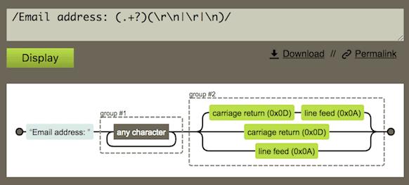Example  | regexper.com